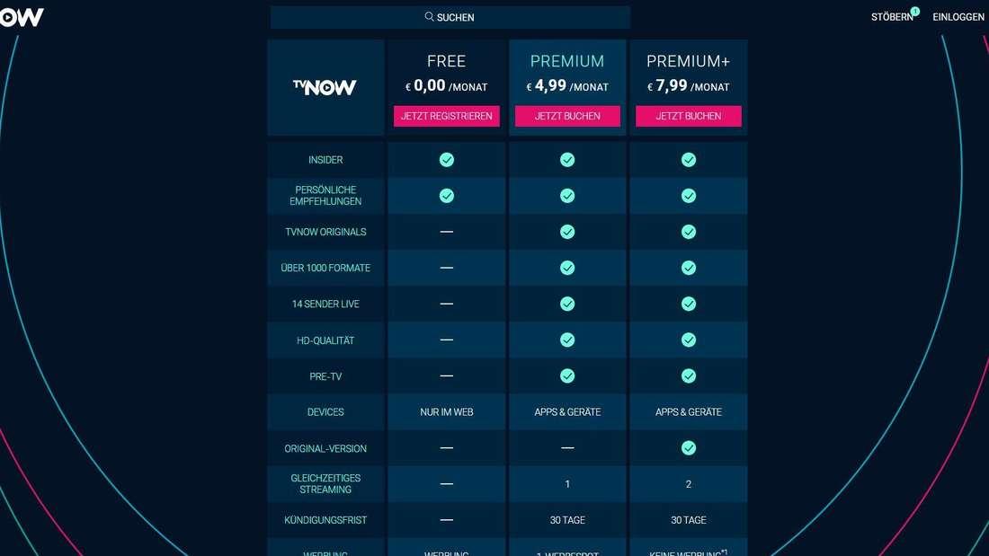 TVNOW kann 30 Tage kostenlos getestet werden.